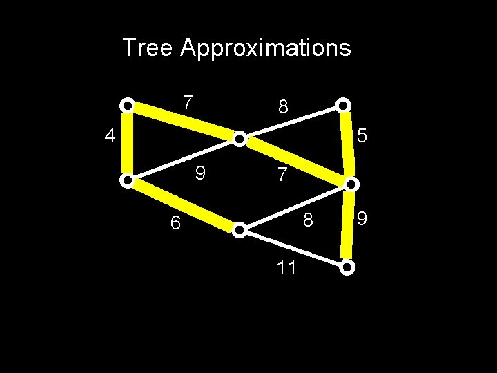 Tree Approximations 7 8 4 5 9 7 8 6 11 9