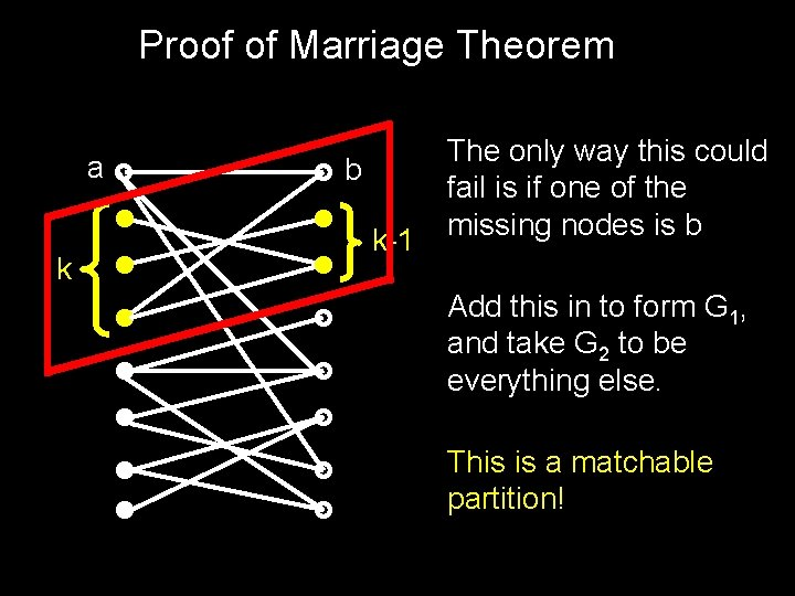 Proof of Marriage Theorem a k b k-1 The only way this could fail