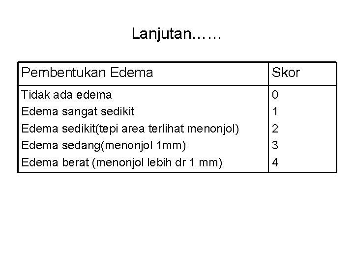 Lanjutan…… Pembentukan Edema Skor Tidak ada edema Edema sangat sedikit Edema sedikit(tepi area terlihat
