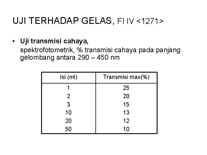 UJI TERHADAP GELAS, FI IV <1271> • Uji transmisi cahaya, spektrofotometrik, % transmisi cahaya