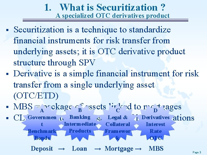 1. What is Securitization ? A specialized OTC derivatives product § § Securitization is