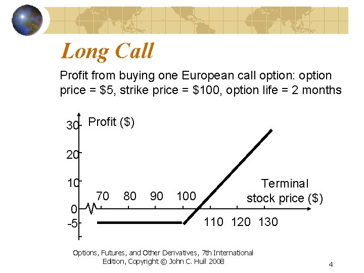 Long Call Profit from buying one European call option: option price = $5, strike