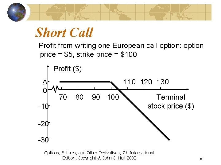 Short Call Profit from writing one European call option: option price = $5, strike