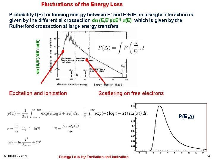 Fluctuations of the Energy Loss d (E, E')/d. E'/ (E) Probability f(E) for loosing