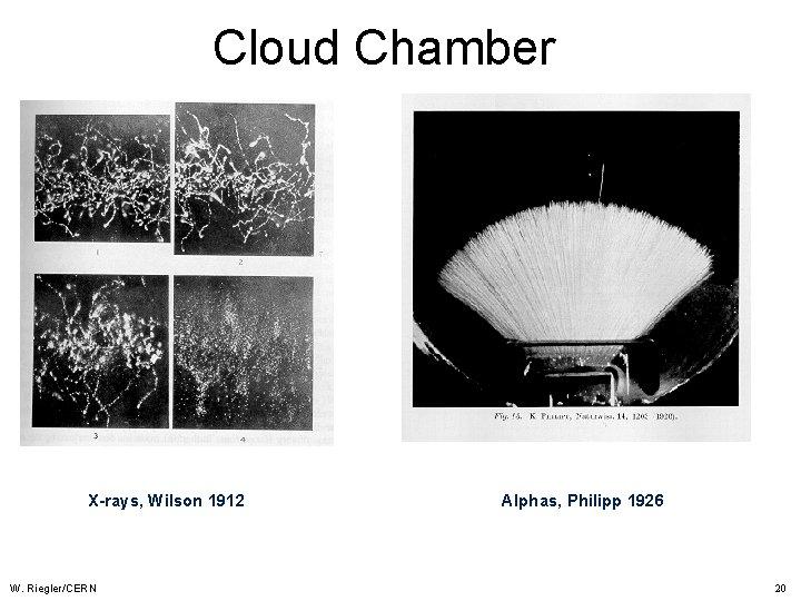 Cloud Chamber X-rays, Wilson 1912 W. Riegler/CERN Alphas, Philipp 1926 20