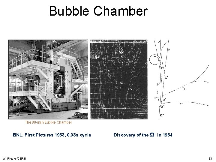 Bubble Chamber BNL, First Pictures 1963, 0. 03 s cycle W. Riegler/CERN Discovery of
