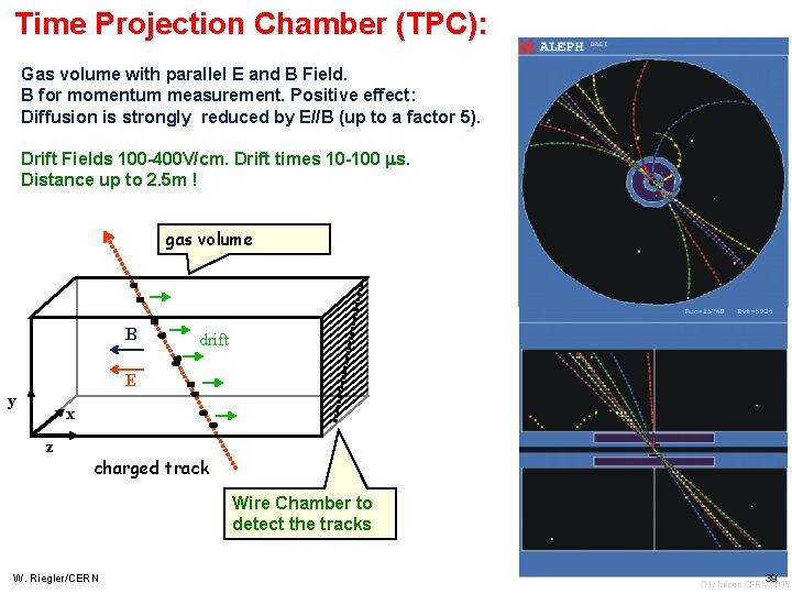 Time Projection Chamber (TPC): Gas volume with parallel E and B Field. B for