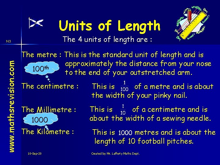 Units of Length The 4 units of length are : www. mathsrevision. com N