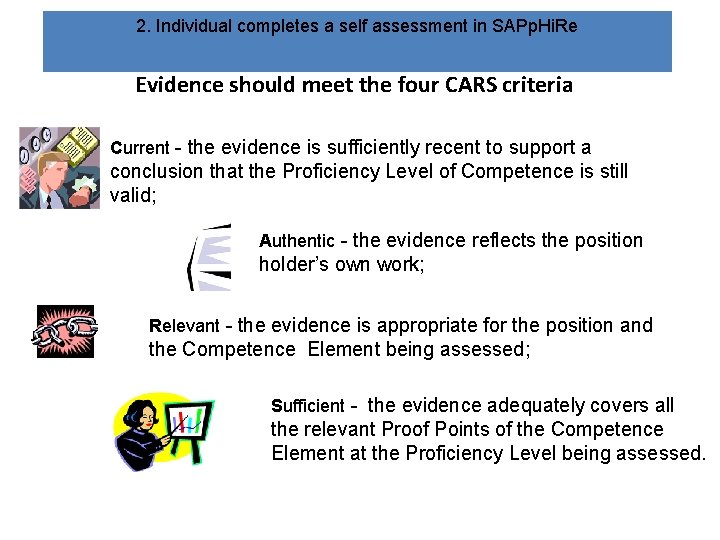 2. Individual completes a self assessment in SAPp. Hi. Re Evidence should meet the