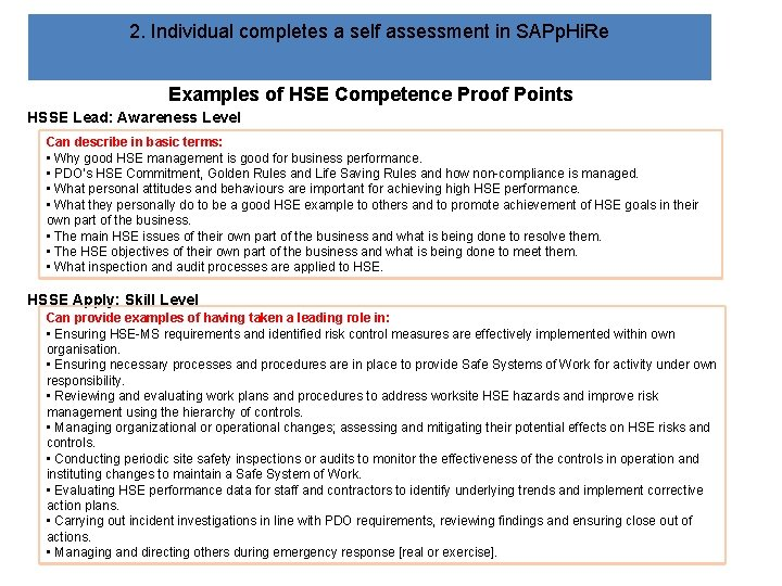 2. Individual completes a self assessment in SAPp. Hi. Re Examples of HSE Competence
