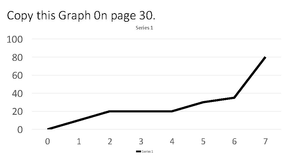 Copy this Graph 0 n page 30. Series 1 100 80 60 40 20