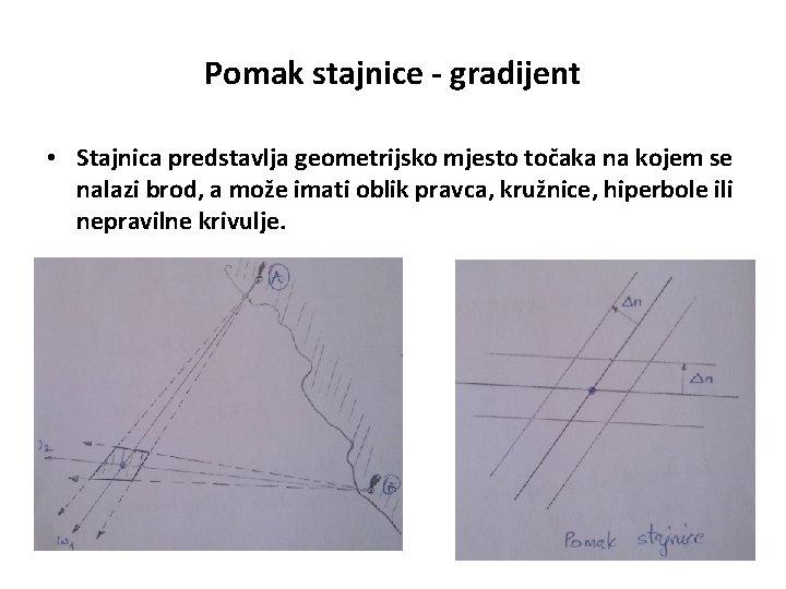 Pomak stajnice - gradijent • Stajnica predstavlja geometrijsko mjesto točaka na kojem se nalazi