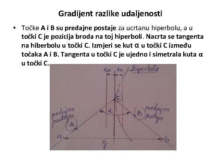 Gradijent razlike udaljenosti • Točke A i B su predajne postaje za ucrtanu hiperbolu,