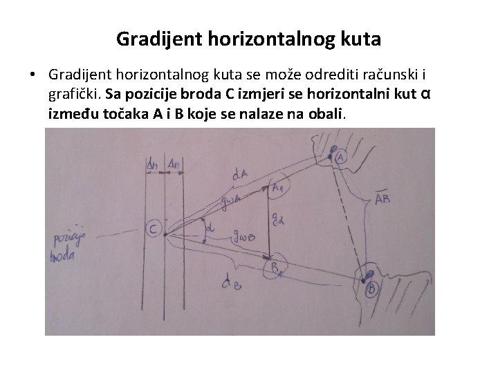Gradijent horizontalnog kuta • Gradijent horizontalnog kuta se može odrediti računski i grafički. Sa