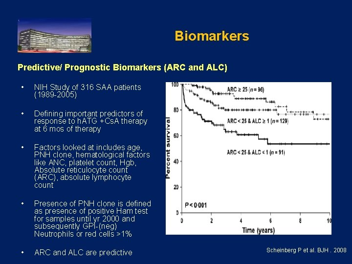 Biomarkers Predictive/ Prognostic Biomarkers (ARC and ALC) • NIH Study of 316 SAA patients