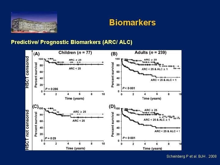 Biomarkers Predictive/ Prognostic Biomarkers (ARC/ ALC) Scheinberg P et al. BJH. 2008
