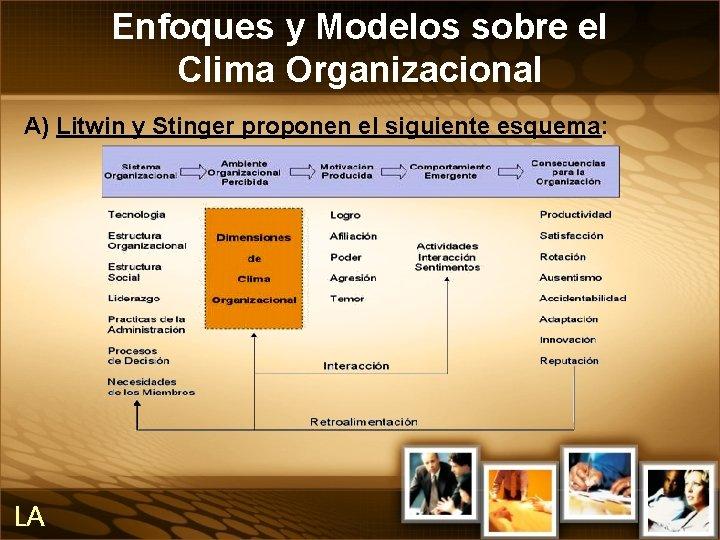 Enfoques y Modelos sobre el Clima Organizacional A) Litwin y Stinger proponen el siguiente