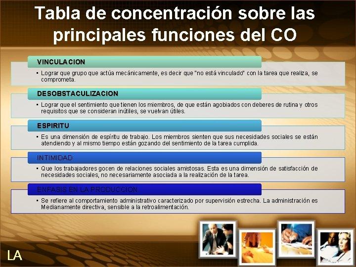 Tabla de concentración sobre las principales funciones del CO VINCULACION • Lograr que grupo