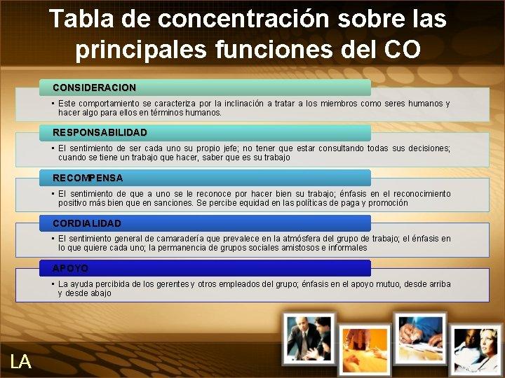 Tabla de concentración sobre las principales funciones del CO CONSIDERACION • Este comportamiento se