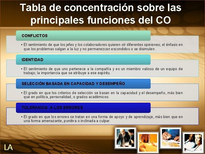 Tabla de concentración sobre las principales funciones del CO CONFLICTOS • El sentimiento de