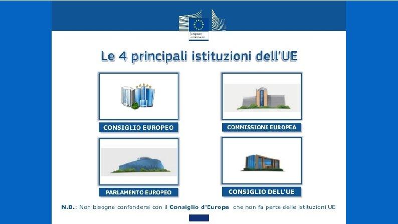 LE PRINCIPALI ISTITUZIONI EUROPEE