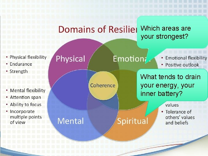Which areas are your strongest? What tends to drain your energy, your inner battery?
