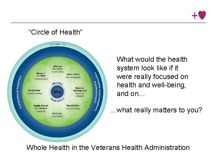 """""""Circle of Health"""" What would the health system look like if it were really"""