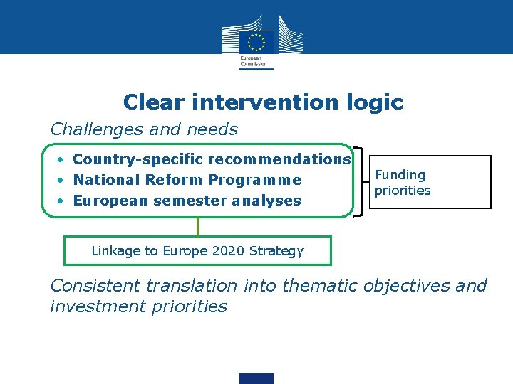 Clear intervention logic • Challenges and needs • Country-specific recommendations • National Reform Programme