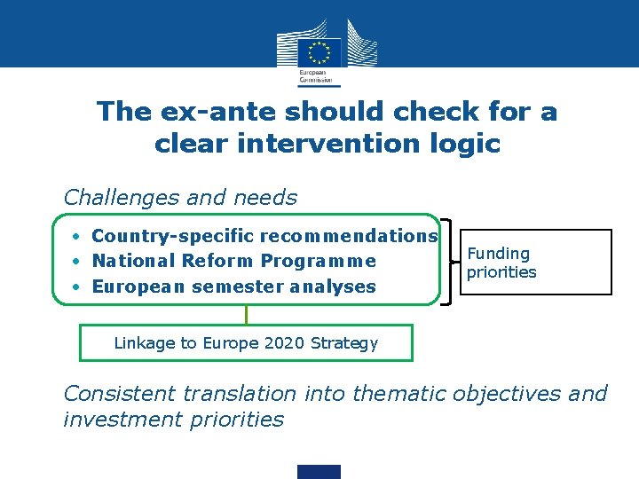 The ex-ante should check for a clear intervention logic • Challenges and needs •