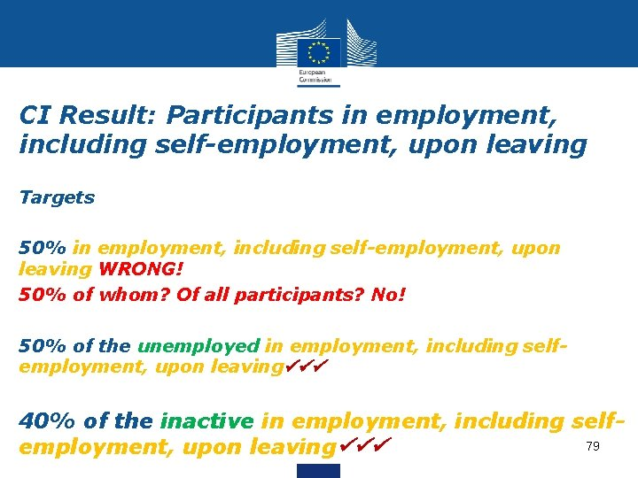 CI Result: Participants in employment, including self-employment, upon leaving Targets 50% in employment, including