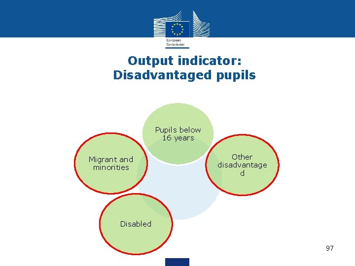 Output indicator: Disadvantaged pupils Pupils below 16 years Migrant and minorities Other disadvantage d