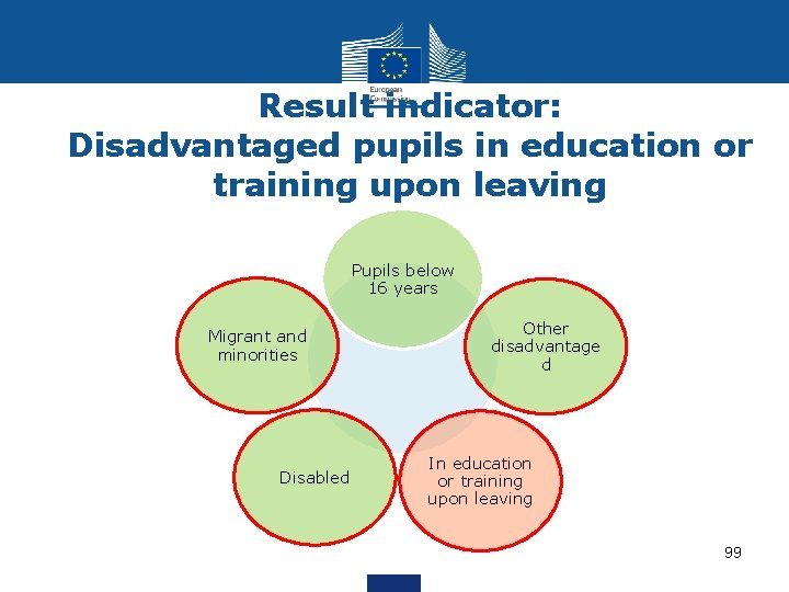 Result indicator: Disadvantaged pupils in education or training upon leaving Pupils below 16 years