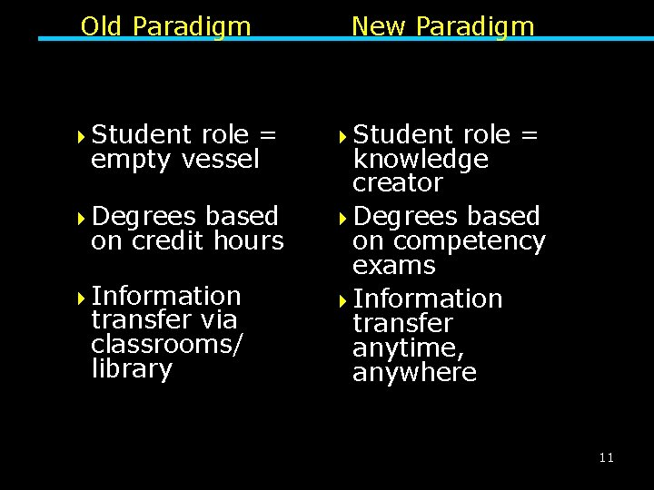 Old Paradigm 4 Student role = empty vessel 4 Degrees based on credit hours