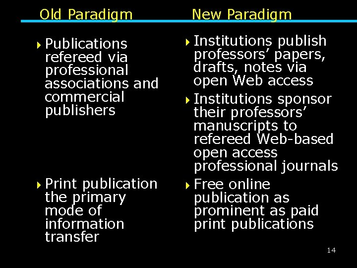 Old Paradigm 4 Publications refereed via professional associations and commercial publishers 4 Print publication