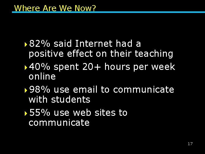 Where Are We Now? 482% said Internet had a positive effect on their teaching