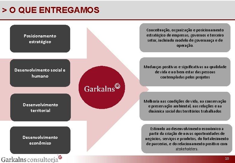 > O QUE ENTREGAMOS Posicionamento estratégico Conceituação, organização e posicionamento estratégico de empresas, governos