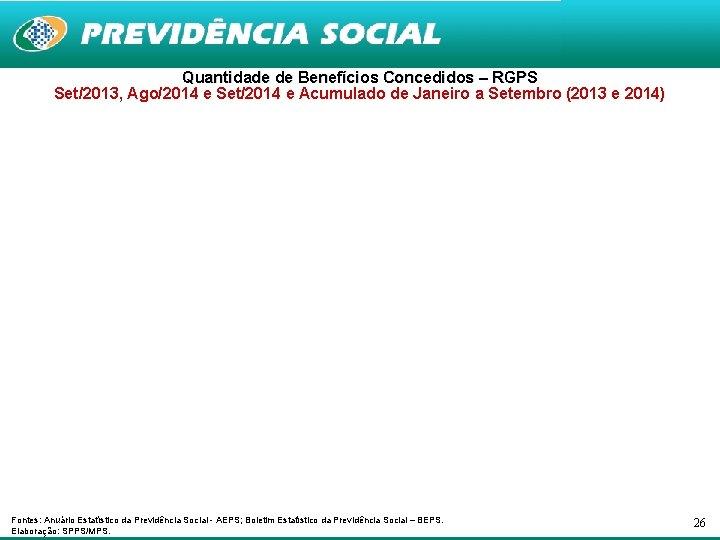 Quantidade de Benefícios Concedidos – RGPS Set/2013, Ago/2014 e Set/2014 e Acumulado de Janeiro