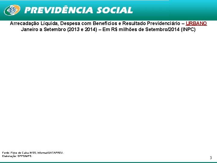 Arrecadação Líquida, Despesa com Benefícios e Resultado Previdenciário – URBANO Janeiro a Setembro (2013
