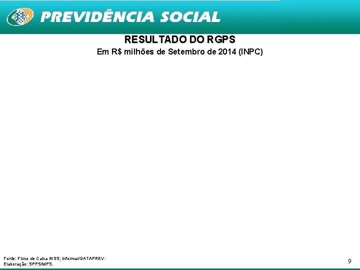 RESULTADO DO RGPS Em R$ milhões de Setembro de 2014 (INPC) Fonte: Fluxo de