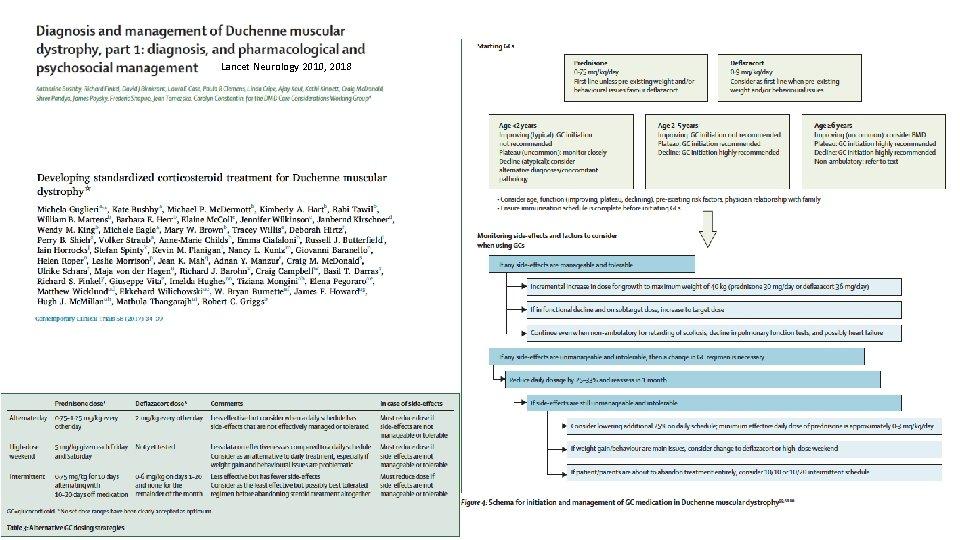 Lancet Neurology 2010, 2018