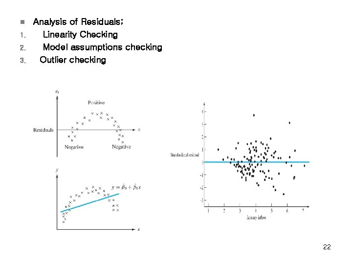 n 1. 2. 3. Analysis of Residuals; Linearity Checking Model assumptions checking Outlier checking