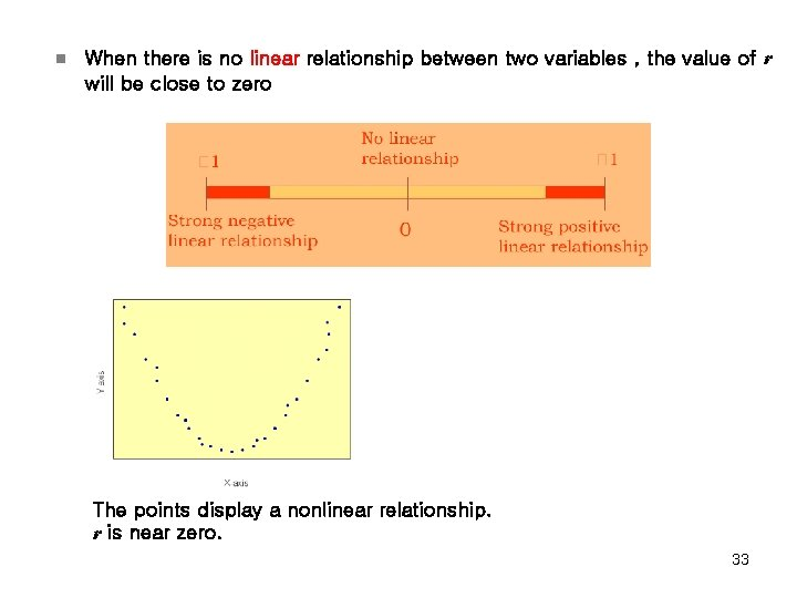 n When there is no linear relationship between two variables , the value of