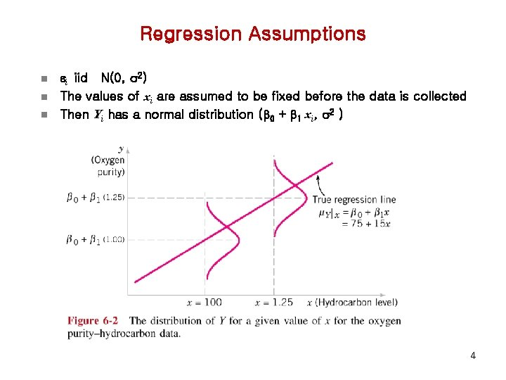 Regression Assumptions n n n i iid N(0, 2) The values of xi are