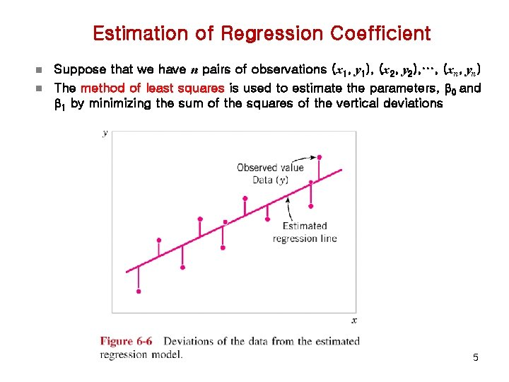 Estimation of Regression Coefficient n n Suppose that we have n pairs of observations