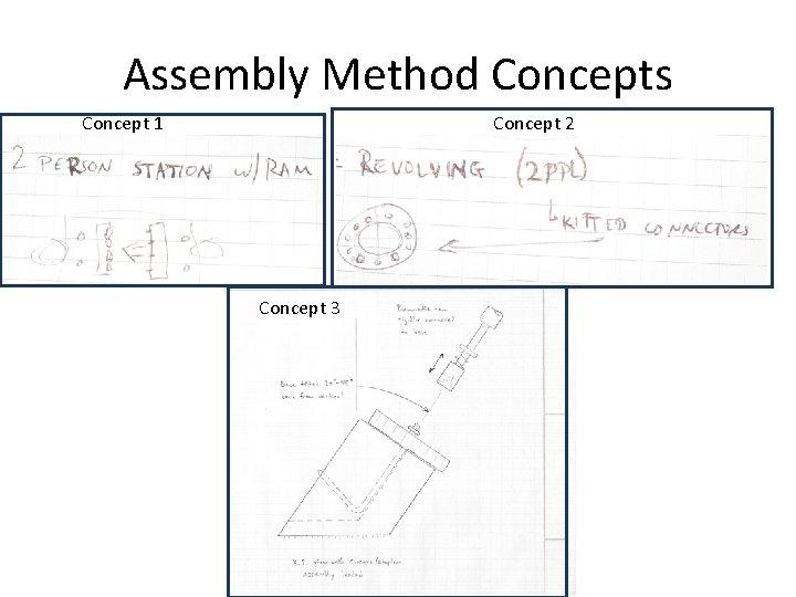 Assembly Method Concepts Concept 2 Concept 1 Concept 3