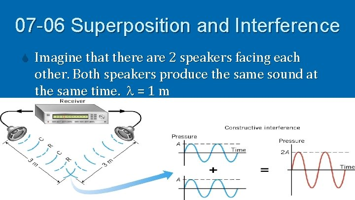 07 -06 Superposition and Interference Imagine that there are 2 speakers facing each other.
