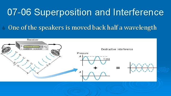 07 -06 Superposition and Interference One of the speakers is moved back half a