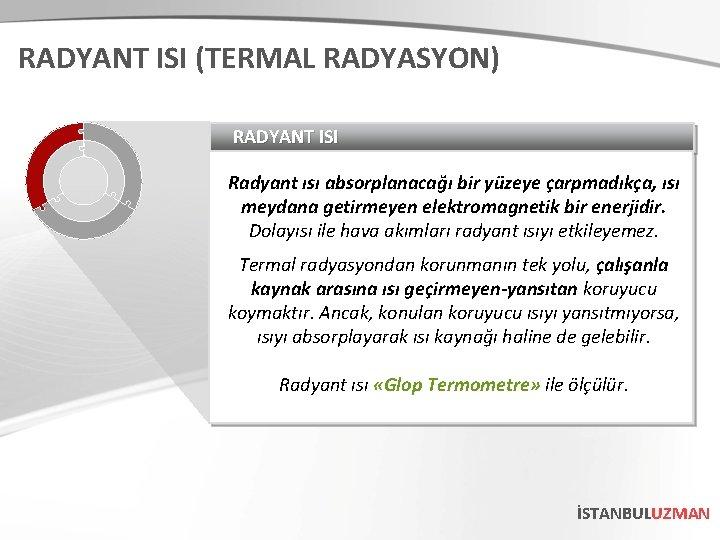 RADYANT ISI (TERMAL RADYASYON) RADYANT ISI Radyant ısı absorplanacağı bir yüzeye çarpmadıkça, ısı meydana