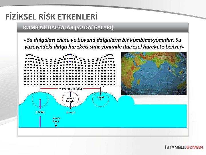 FİZİKSEL RİSK ETKENLERİ KOMBİNE DALGALAR (SU DALGALARI) «Su dalgaları enine ve boyuna dalgaların bir
