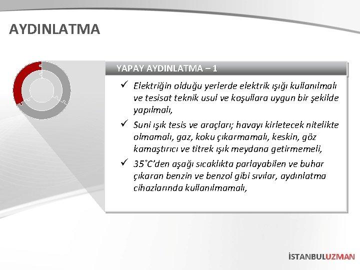 AYDINLATMA YAPAY AYDINLATMA – 1 ü Elektriğin olduğu yerlerde elektrik ışığı kullanılmalı ve tesisat